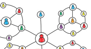 Increase Your Profits- Hand Drawing Social Network Circles